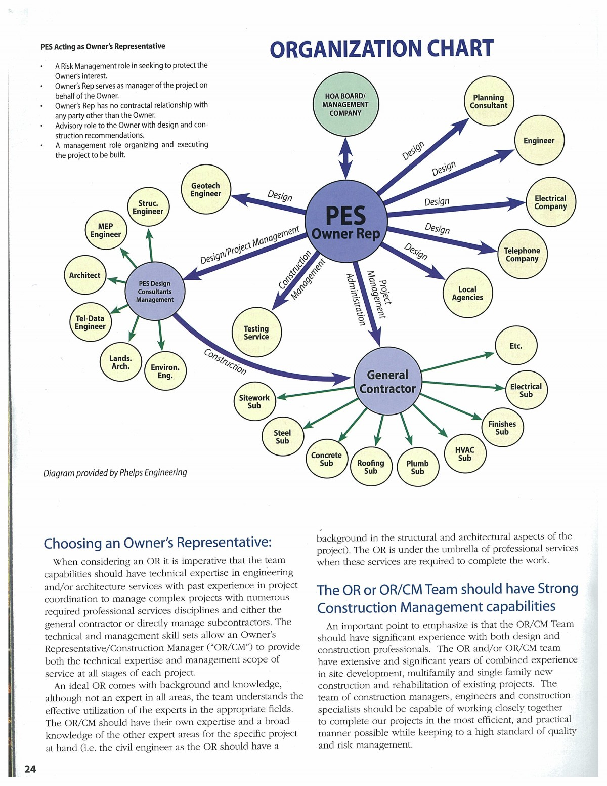 6 - CAI - Owners Rep Article - Dec 2013_Page_3
